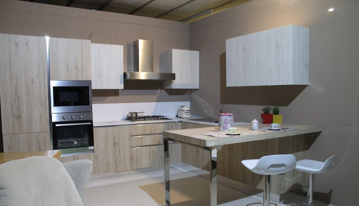 5 Appliances for a fully Functional Kitchen